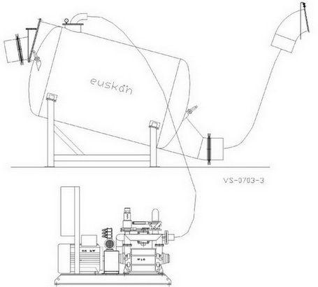 Euskan VSB 4500 Vacuum System
