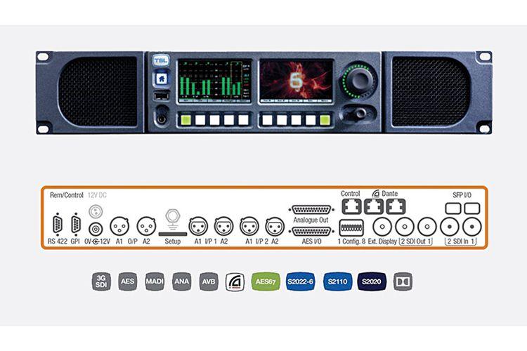 TSL PAM2-IP-3G-ND-DNT Audio Monitoring Unit