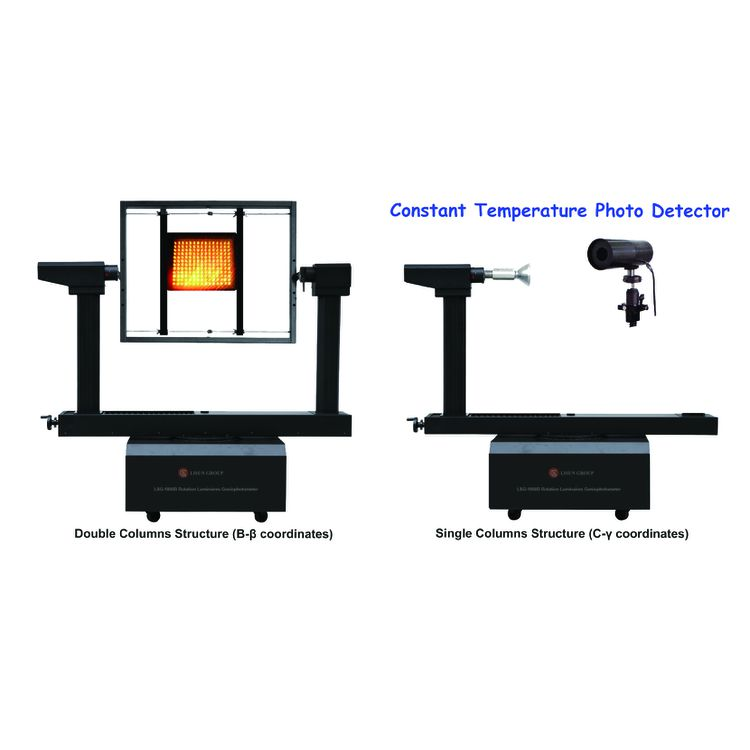 Lisun LSG-1700B LSG-1700B Rotation Luminaire Goniophotometer can output corn light distribution curve