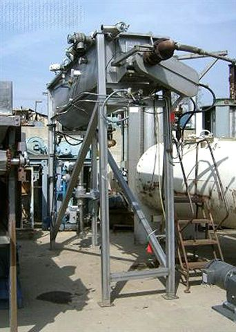 Process Systems Rotation Coil Mixer